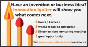 innovation-igniter-graphic