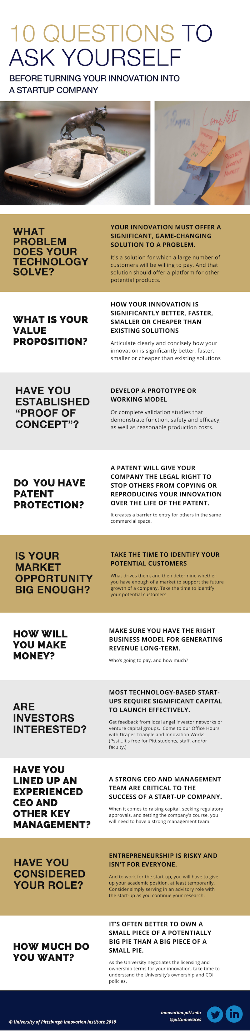 10 questions to ask yourself before turning your innovation into a start-up company ? Patent protection? How will you make money? Are Investors interested?
